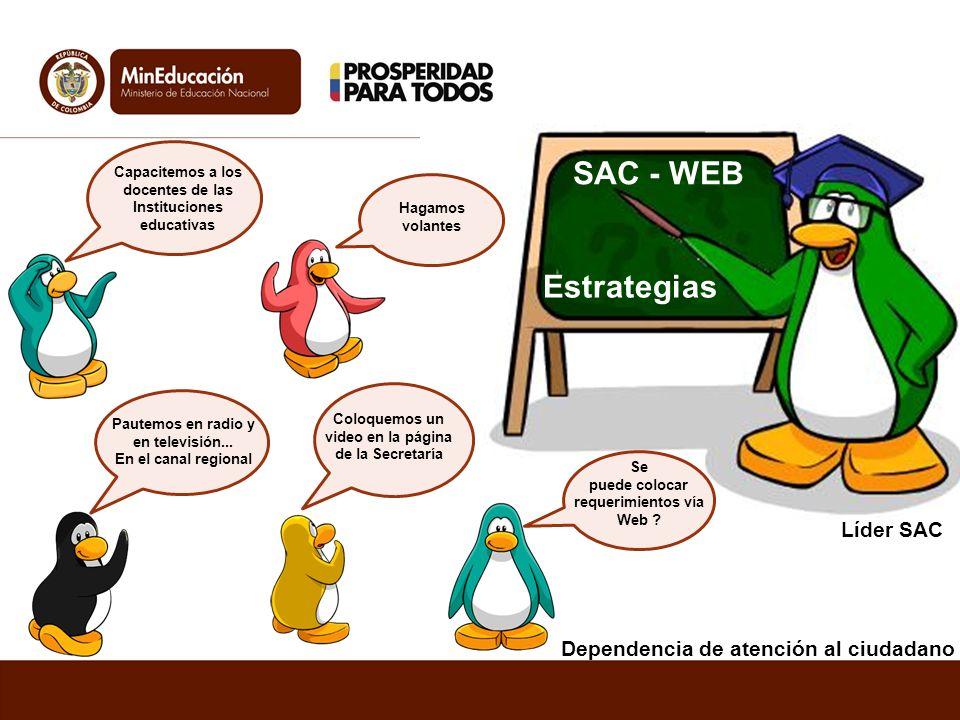 Líder SAC Estrategias SAC - MEN Estrategias SAC - WEB Líder SAC Capacitemos a los docentes de las Instituciones educativas Hagamos volantes Coloquemos