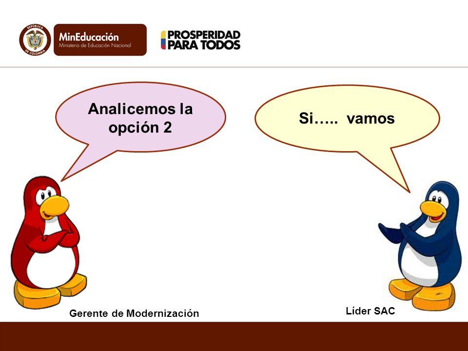 Líder SAC Si….. vamos Analicemos la opción 2 Gerente de Modernización