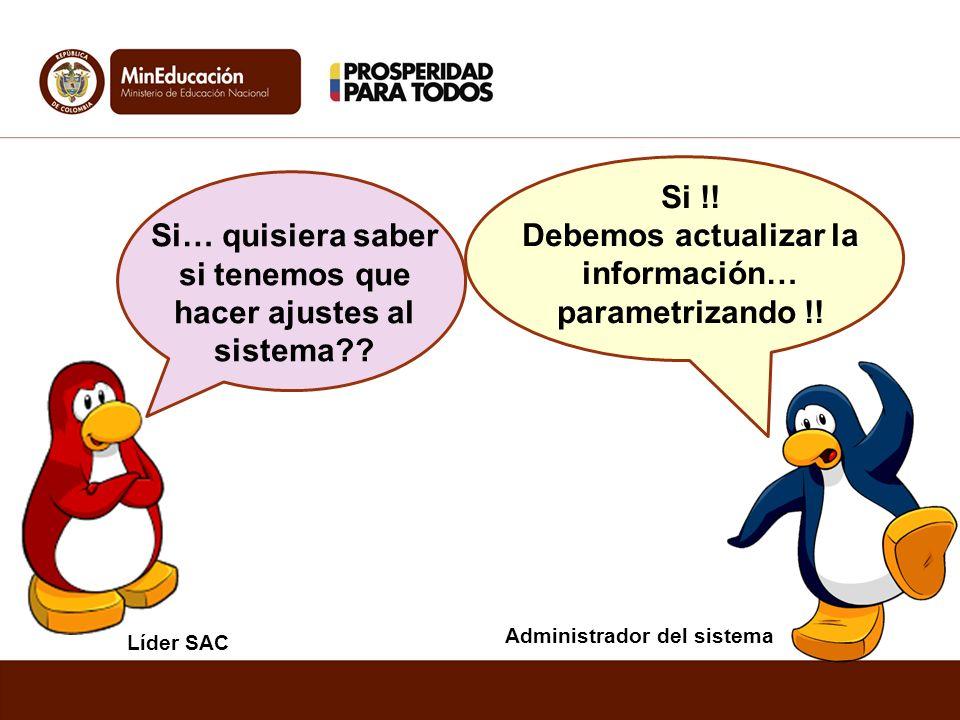 Si !! Debemos actualizar la información… parametrizando !! Si… quisiera saber si tenemos que hacer ajustes al sistema?? Líder SAC Administrador del si