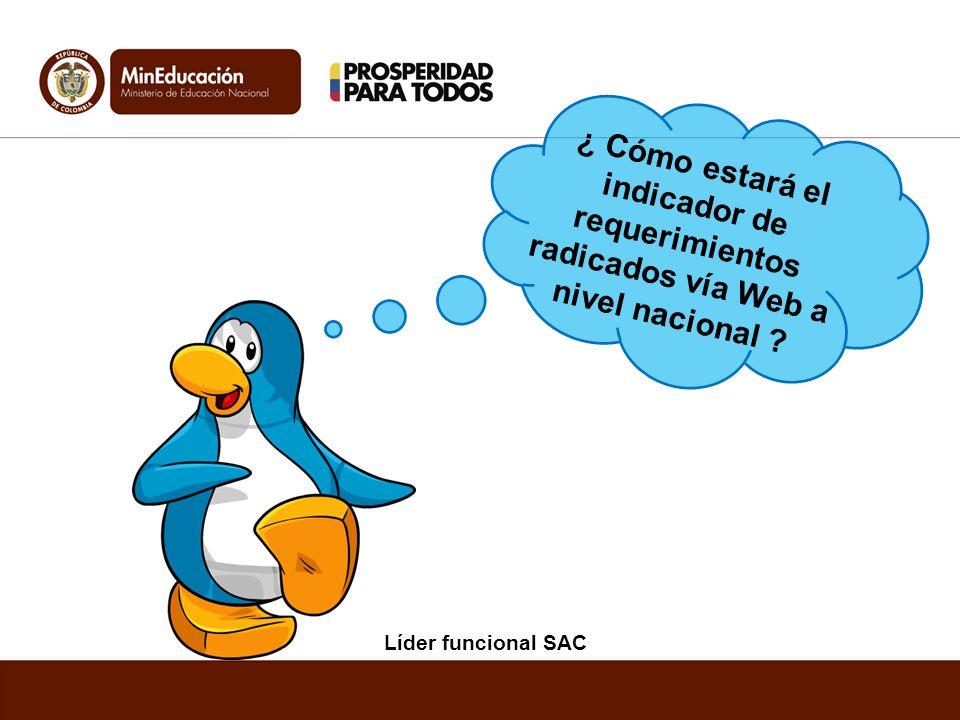 Líder funcional SAC ¿ Cómo estará el indicador de requerimientos radicados vía Web a nivel nacional ?