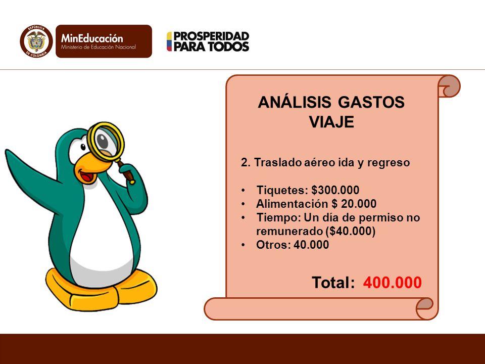 2. Traslado aéreo ida y regreso Tiquetes: $300.000 Alimentación $ 20.000 Tiempo: Un día de permiso no remunerado ($40.000) Otros: 40.000 ANÁLISIS GAST