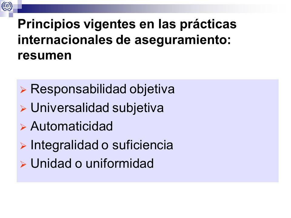 Principios vigentes en las prácticas internacionales de aseguramiento: resumen Responsabilidad objetiva Universalidad subjetiva Automaticidad Integral