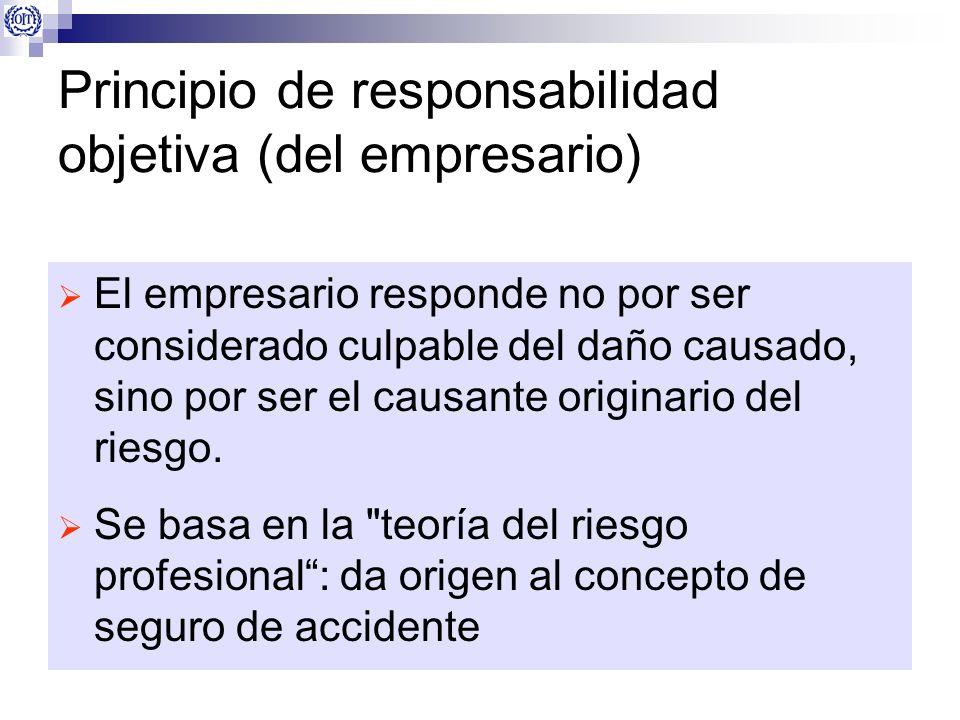 Principio de responsabilidad objetiva (del empresario) El empresario responde no por ser considerado culpable del daño causado, sino por ser el causan