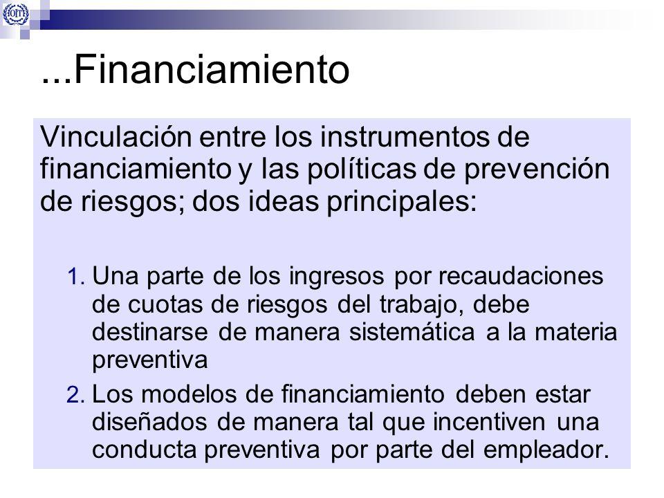 ...Financiamiento Vinculación entre los instrumentos de financiamiento y las políticas de prevención de riesgos; dos ideas principales: 1. Una parte d