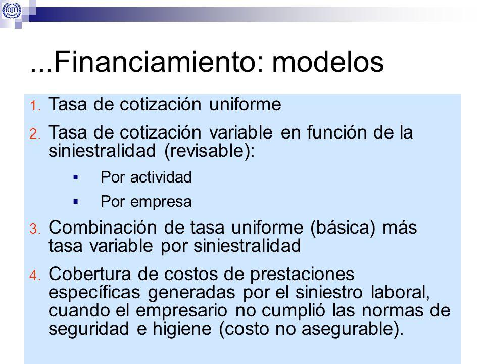 ...Financiamiento: modelos 1. Tasa de cotización uniforme 2. Tasa de cotización variable en función de la siniestralidad (revisable): Por actividad Po