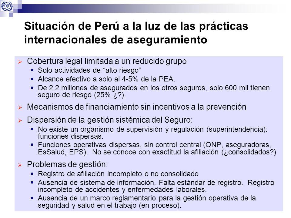 Situación de Perú a la luz de las prácticas internacionales de aseguramiento Cobertura legal limitada a un reducido grupo Solo actividades de alto rie