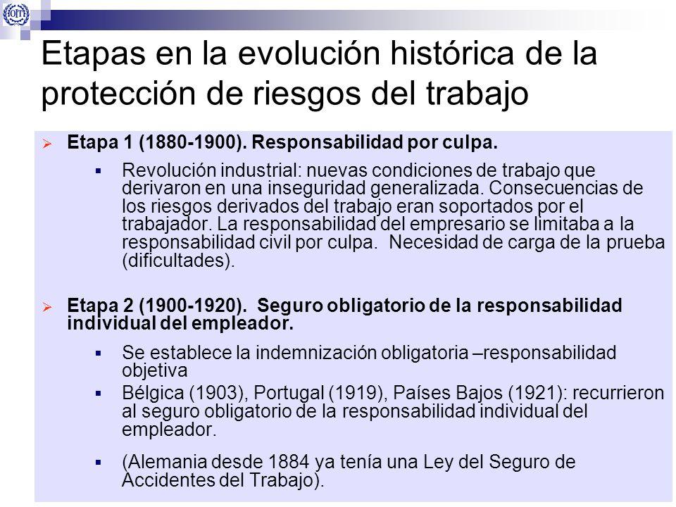 Etapas en la evolución histórica de la protección de riesgos del trabajo Etapa 1 (1880-1900). Responsabilidad por culpa. Revolución industrial: nuevas