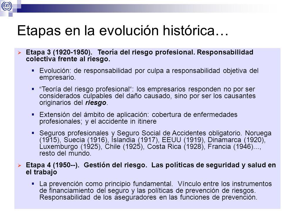Etapas en la evolución histórica… Etapa 3 (1920-1950). Teoría del riesgo profesional. Responsabilidad colectiva frente al riesgo. Evolución: de respon