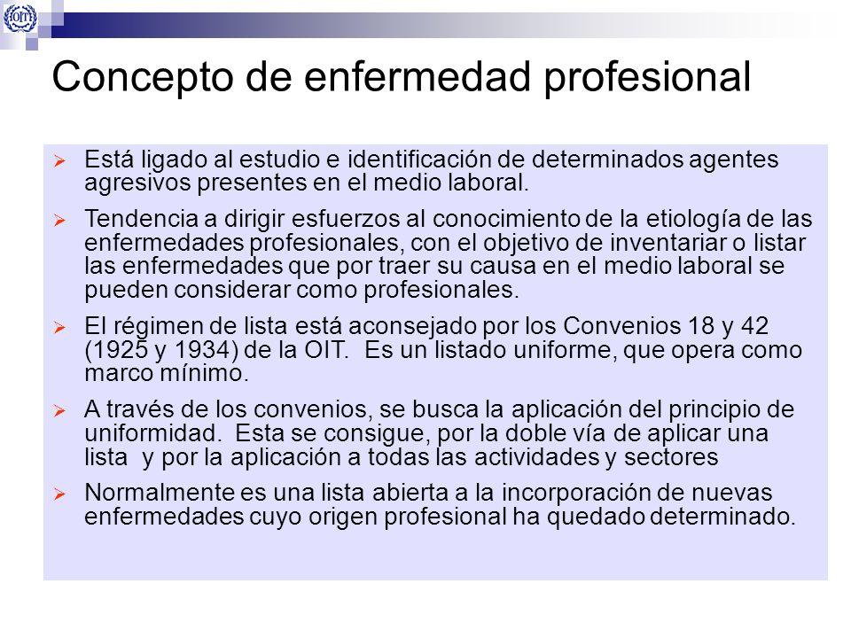 Concepto de enfermedad profesional Está ligado al estudio e identificación de determinados agentes agresivos presentes en el medio laboral. Tendencia