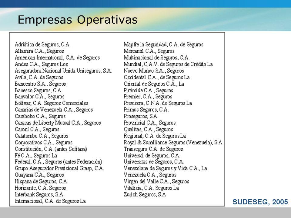 Empresas Operativas SUDESEG, 2005