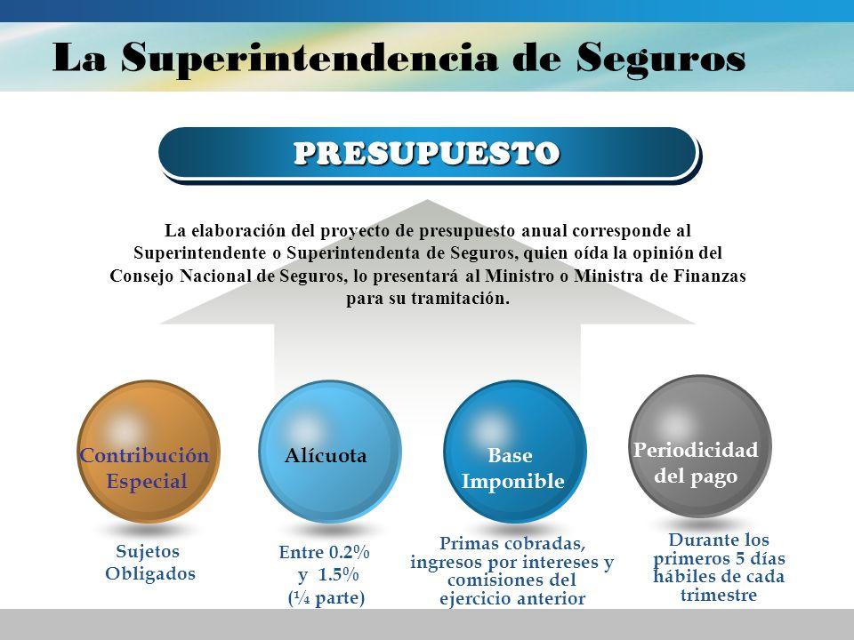 La Superintendencia de Seguros PRESUPUESTOPRESUPUESTO Periodicidad del pago Base Imponible AlícuotaContribución Especial Entre 0.2% y 1.5% (¼ parte) P