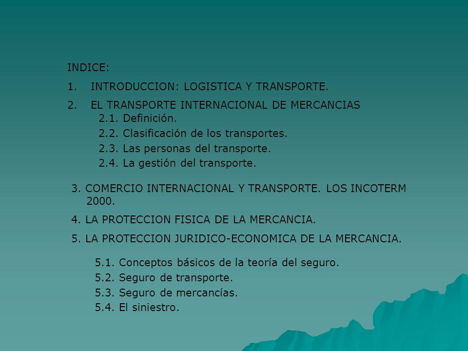 INDICE: 1.INTRODUCCION: LOGISTICA Y TRANSPORTE. 2.EL TRANSPORTE INTERNACIONAL DE MERCANCIAS 2.1. Definición. 2.2. Clasificación de los transportes. 2.