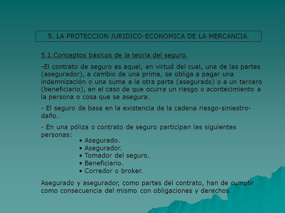 5. LA PROTECCION JURIDICO-ECONOMICA DE LA MERCANCIA. 5.1.Conceptos básicos de la teoría del seguro. -El contrato de seguro es aquel, en virtud del cua