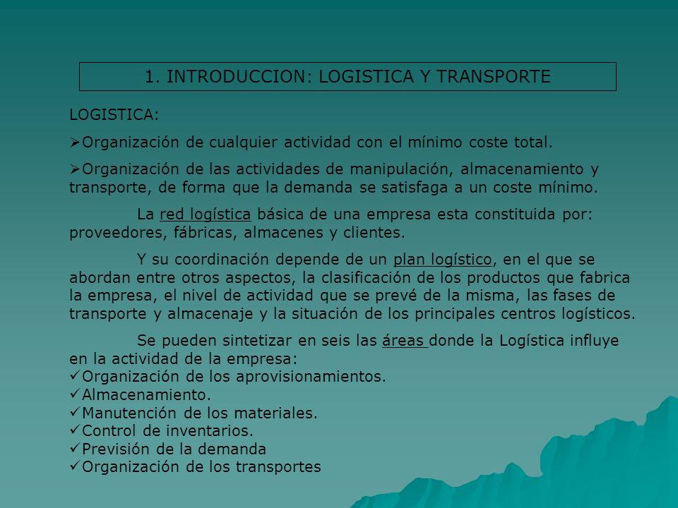 1. INTRODUCCION: LOGISTICA Y TRANSPORTE LOGISTICA: Organización de cualquier actividad con el mínimo coste total. Organización de las actividades de m