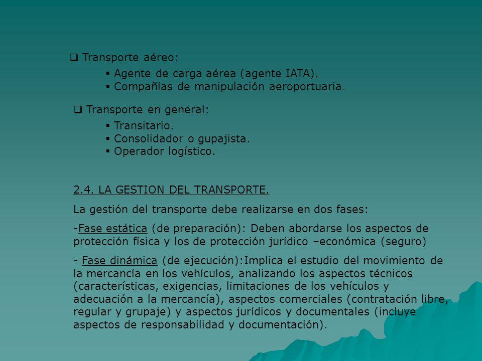 Transporte aéreo: Agente de carga aérea (agente IATA). Compañías de manipulación aeroportuaria. Transporte en general: Transitario. Consolidador o gup