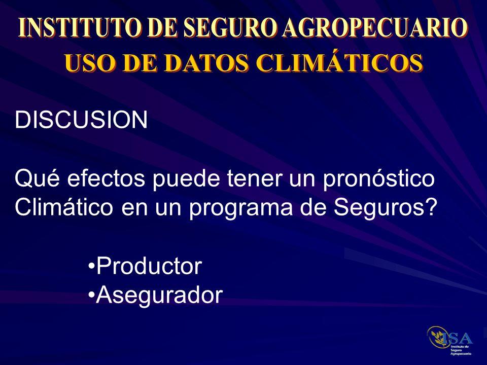 DISCUSION Qué efectos puede tener un pronóstico Climático en un programa de Seguros? Productor Asegurador