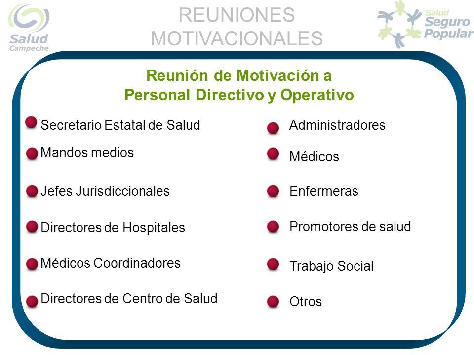 REUNIONES MOTIVACIONALES Reunión de Motivación a Personal Directivo y Operativo Jefes Jurisdiccionales Directores de Hospitales Médicos Coordinadores