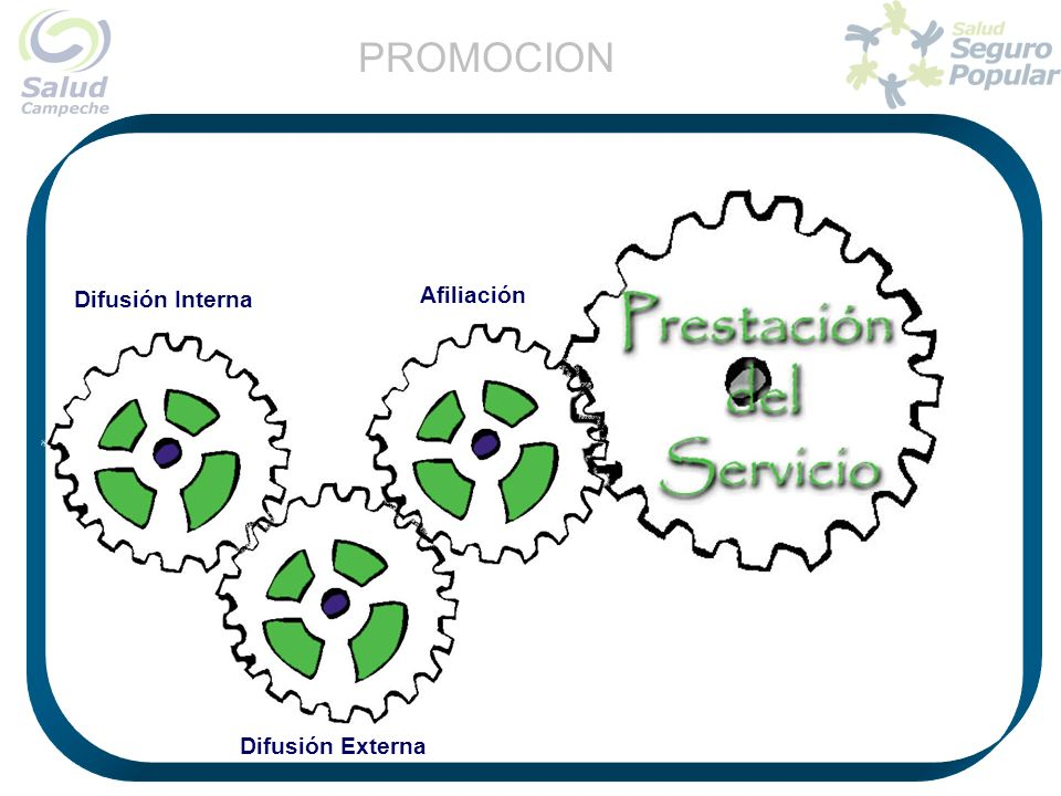 Difusión Interna Difusión Externa Afiliación PROMOCION