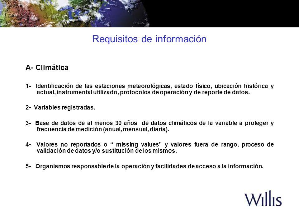 A- Climática 1- Identificación de las estaciones meteorológicas, estado físico, ubicación histórica y actual, instrumental utilizado, protocolos de op