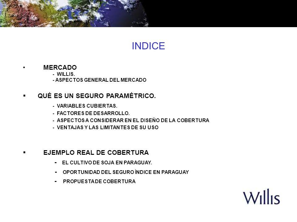 MERCADO - WILLIS. - ASPECTOS GENERAL DEL MERCADO QUÉ ES UN SEGURO PARAMÉTRICO. - VARIABLES CUBIERTAS. - FACTORES DE DESARROLLO. - ASPECTOS A CONSIDERA