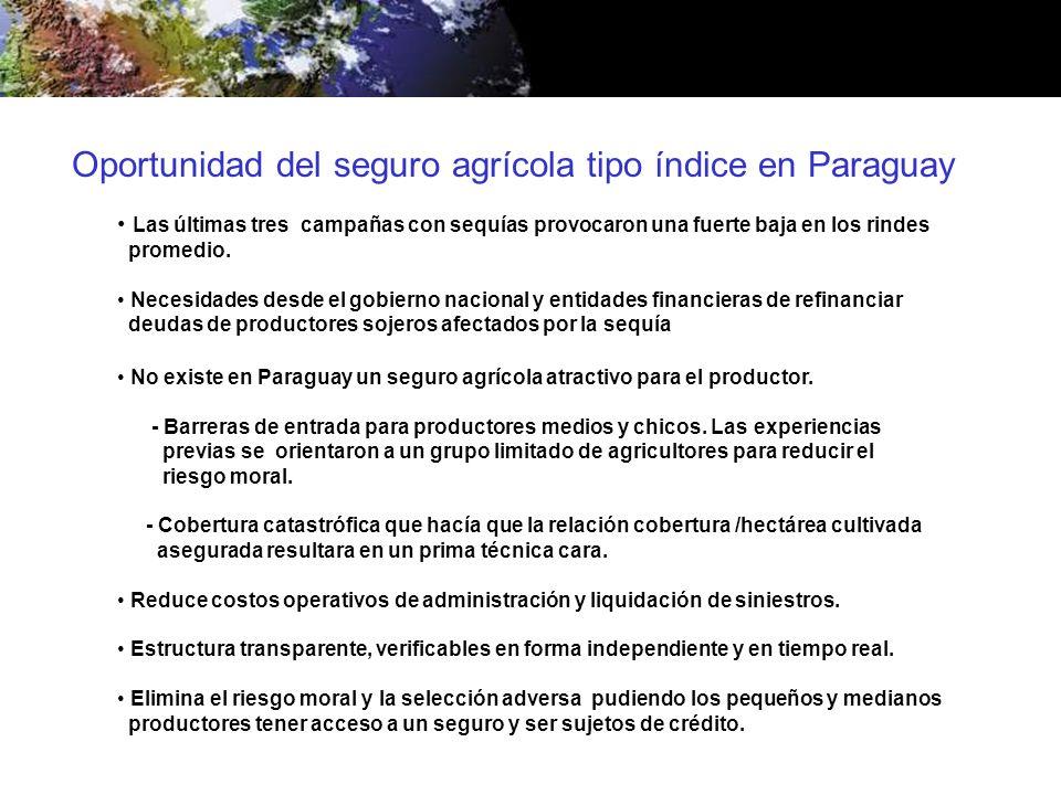 Oportunidad del seguro agrícola tipo índice en Paraguay Las últimas tres campañas con sequías provocaron una fuerte baja en los rindes promedio. Neces