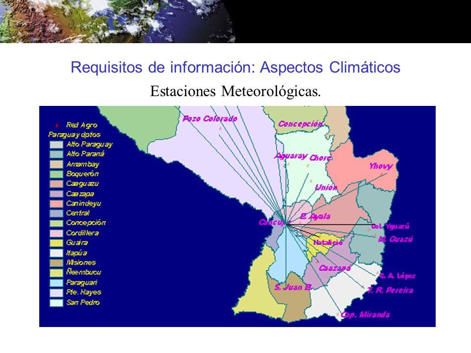 Estaciones Meteorológicas. Requisitos de información: Aspectos Climáticos
