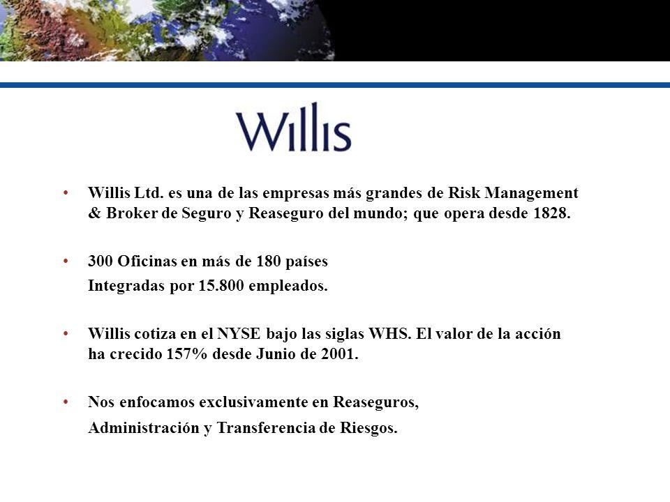 Willis Ltd. es una de las empresas más grandes de Risk Management & Broker de Seguro y Reaseguro del mundo; que opera desde 1828. 300 Oficinas en más