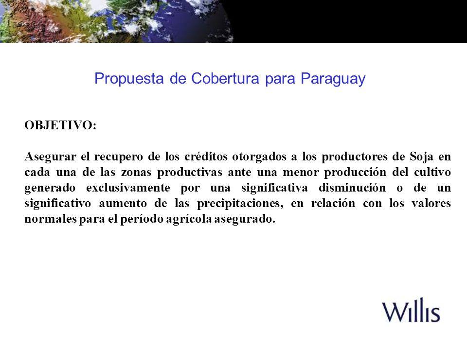 Propuesta de Cobertura para Paraguay OBJETIVO: Asegurar el recupero de los créditos otorgados a los productores de Soja en cada una de las zonas produ