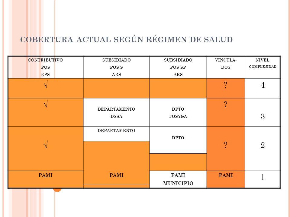 REGÍMENES DE AFILIACIÓN Los afiliados están agrupados en cuatro regímenes de afiliación: El Seguro General Obligatorio Los Seguros especiales El Régimen voluntario El Régimen adicional o complementarios
