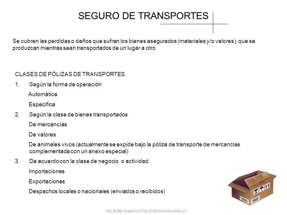 SEGURO DE TRANSPORTES Se cubren las perdidas o daños que sufran los bienes asegurados (materiales y/o valores), que se produzcan mientras sean transportados de un lugar a otro CLASES DE PÓLIZAS DE TRANSPORTES 1.Según la forma de operación Automática Especifica 2.Según la clase de bienes transportados De mercancías De valores De animales vivos (actualmente se expide bajo la póliza de transporte de mercancías complementada con un anexo especial) 3.De acuerdo con la clase de negocio o actividad.