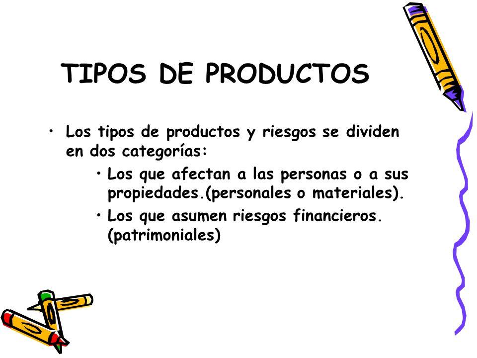 TIPOS DE PRODUCTOS Los tipos de productos y riesgos se dividen en dos categorías: Los que afectan a las personas o a sus propiedades.(personales o mat