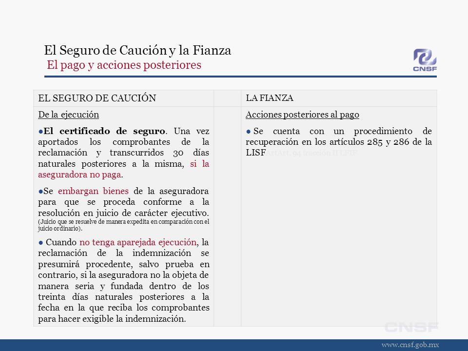 www.cnsf.gob.mx EL SEGURO DE CAUCIÓN LA FIANZA De la ejecución El certificado de seguro. Una vez aportados los comprobantes de la reclamación y transc