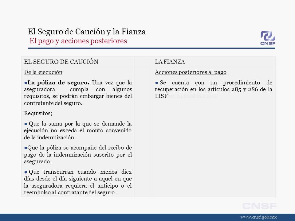 www.cnsf.gob.mx EL SEGURO DE CAUCIÓN LA FIANZA De la ejecución La póliza de seguro. Una vez que la aseguradora cumpla con algunos requisitos, se podrá