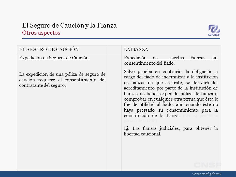 www.cnsf.gob.mx EL SEGURO DE CAUCIÓN LA FIANZA Expedición de Seguros de Caución. La expedición de una póliza de seguro de caución requiere el consenti