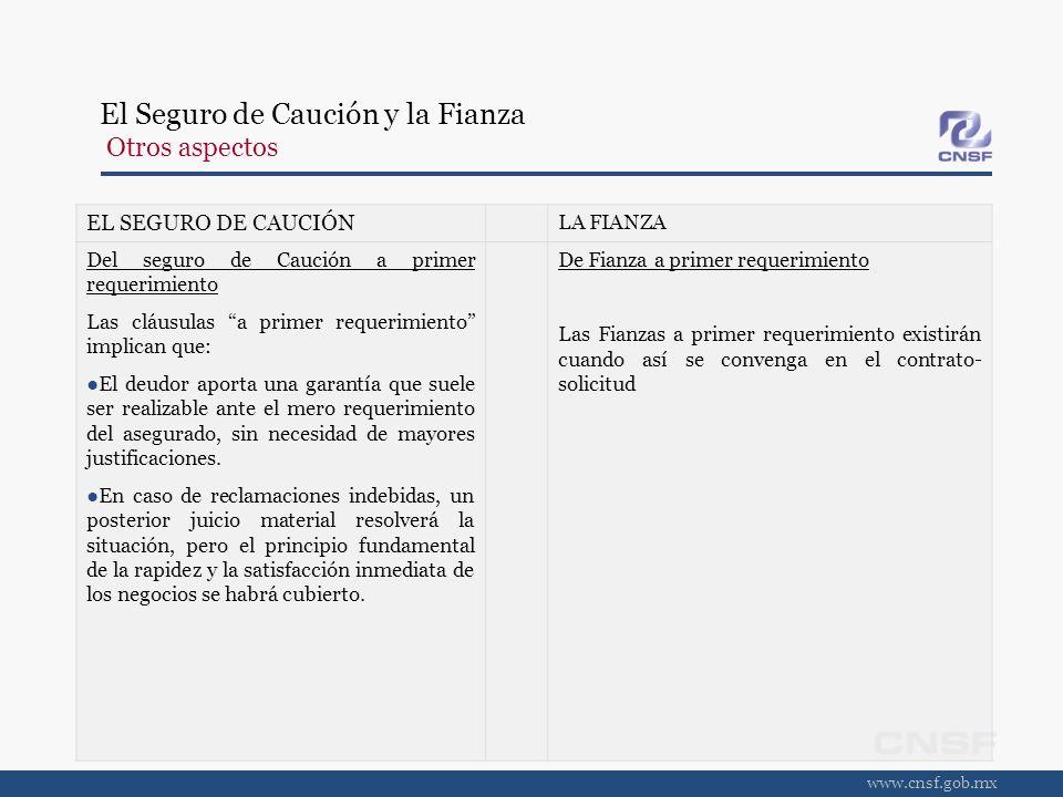 www.cnsf.gob.mx EL SEGURO DE CAUCIÓN LA FIANZA Del seguro de Caución a primer requerimiento Las cláusulas a primer requerimiento implican que: El deud