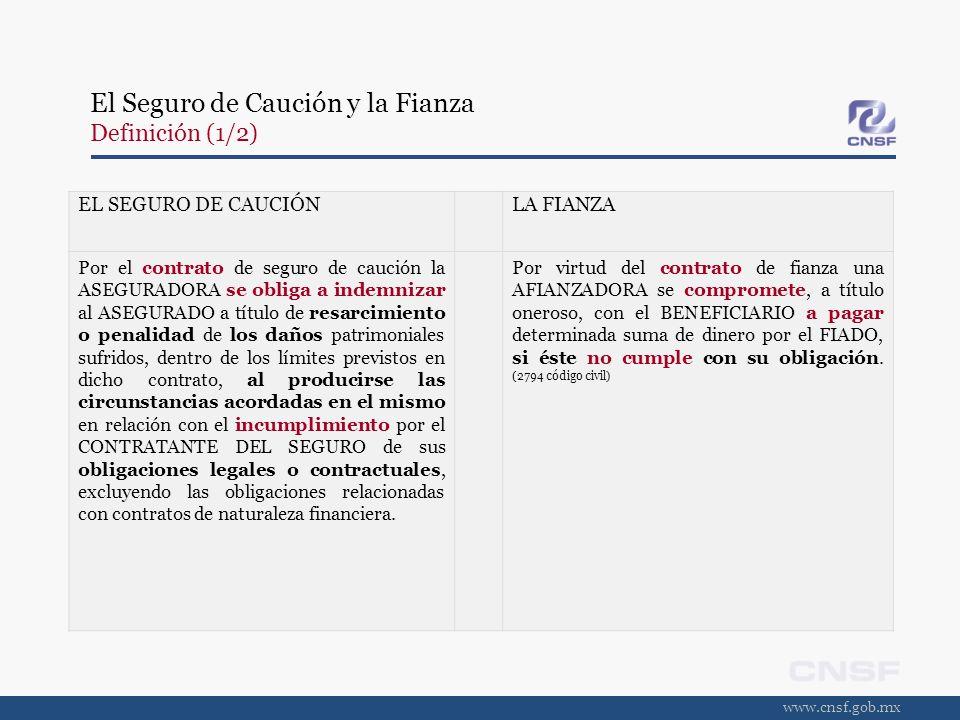 www.cnsf.gob.mx El Seguro de Caución y la Fianza Definición (1/2) EL SEGURO DE CAUCIÓN LA FIANZA Por el contrato de seguro de caución la ASEGURADORA s