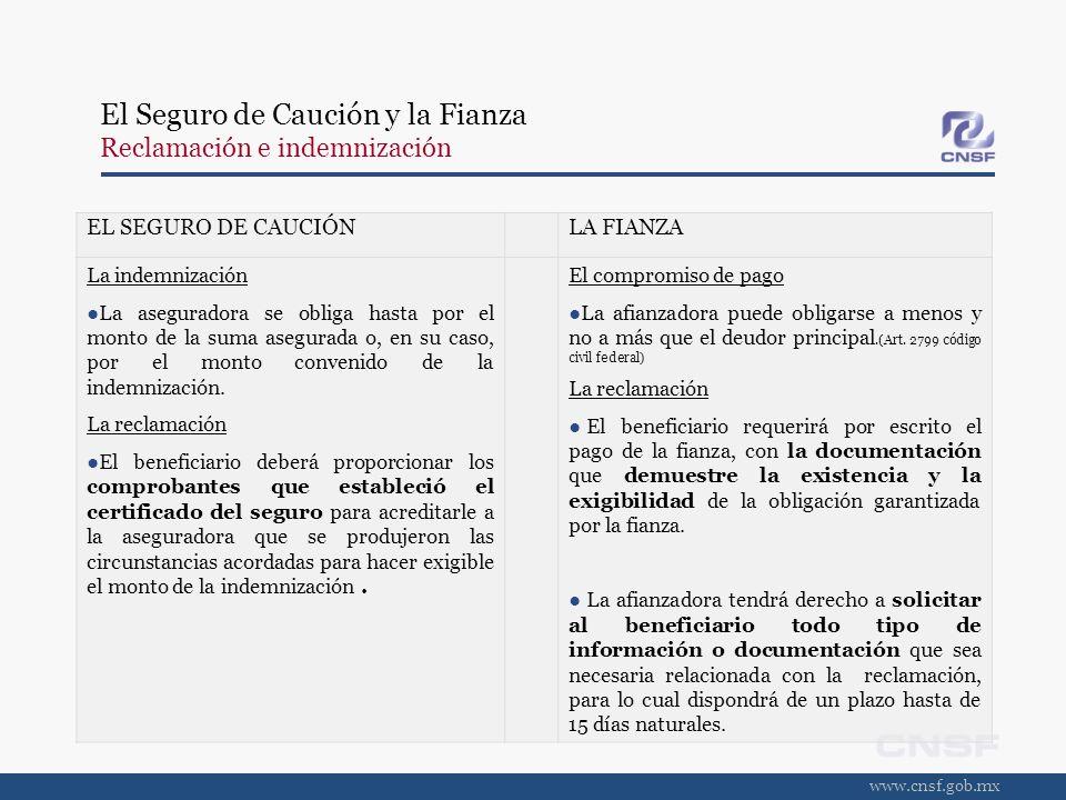 www.cnsf.gob.mx EL SEGURO DE CAUCIÓN LA FIANZA La reclamación En virtud de lo previsto en el certificado de seguro, la indemnización al asegurado por parte de la aseguradora no esta sujeta a que el contratante de seguro muestre su conformidad.