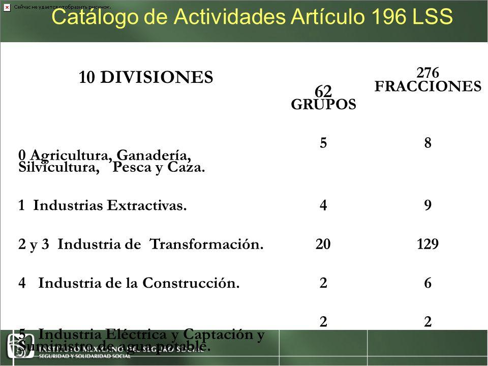 Catálogo de Actividades Artículo 196 LSS 10 DIVISIONES 62 GRUPOS 276 FRACCIONES 0 Agricultura, Ganadería, Silvicultura, Pesca y Caza.
