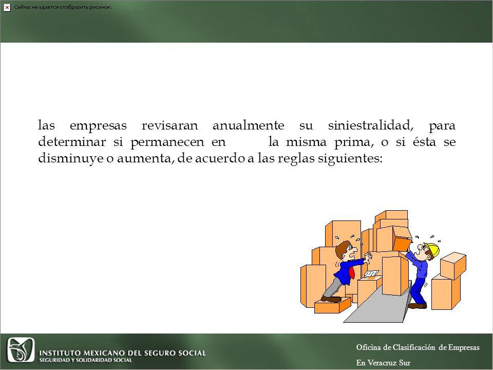 las empresas revisaran anualmente su siniestralidad, para determinar si permanecen en la misma prima, o si ésta se disminuye o aumenta, de acuerdo a las reglas siguientes: Oficina de Clasificación de Empresas En Veracruz Sur
