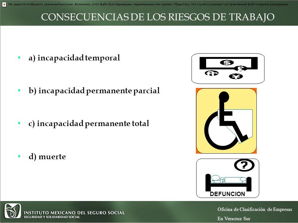 CONSECUENCIAS DE LOS RIESGOS DE TRABAJO a) incapacidad temporal b) incapacidad permanente parcial c) incapacidad permanente total d) muerte DEFUNCION Oficina de Clasificación de Empresas En Veracruz Sur