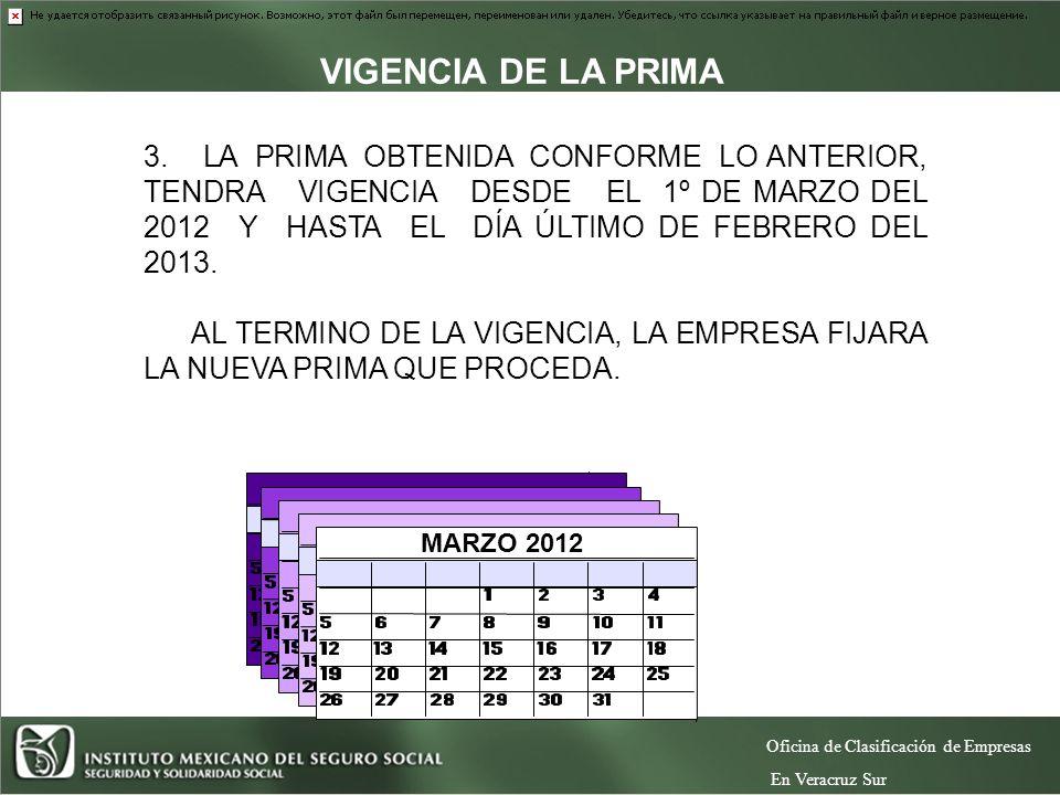 VIGENCIA DE LA PRIMA 3.