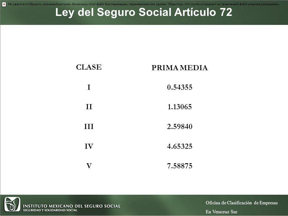 Ley del Seguro Social Artículo 72 LAS EMPRESAS DE MENOS DE 10 TRABAJADORES, PODRÁN OPTAR POR PRESENTAR LA DECLARACIÓN ANUAL DE PRIMA O CUBRIR LA PRIMA MEDIA QUE LES CORRESPONDA, CONFORME AL REGLAMENTO, DE ACUERDO AL ARTÍCULO 73 DE ESTA LEY.