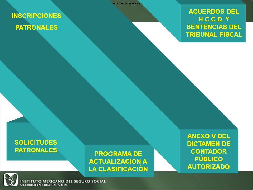 PROCESO PARA LA CLASIFICACIÓN DE LAS EMPRESAS INSCRIPCIONES PATRONALES ACUERDOS DEL H.C.C.D.