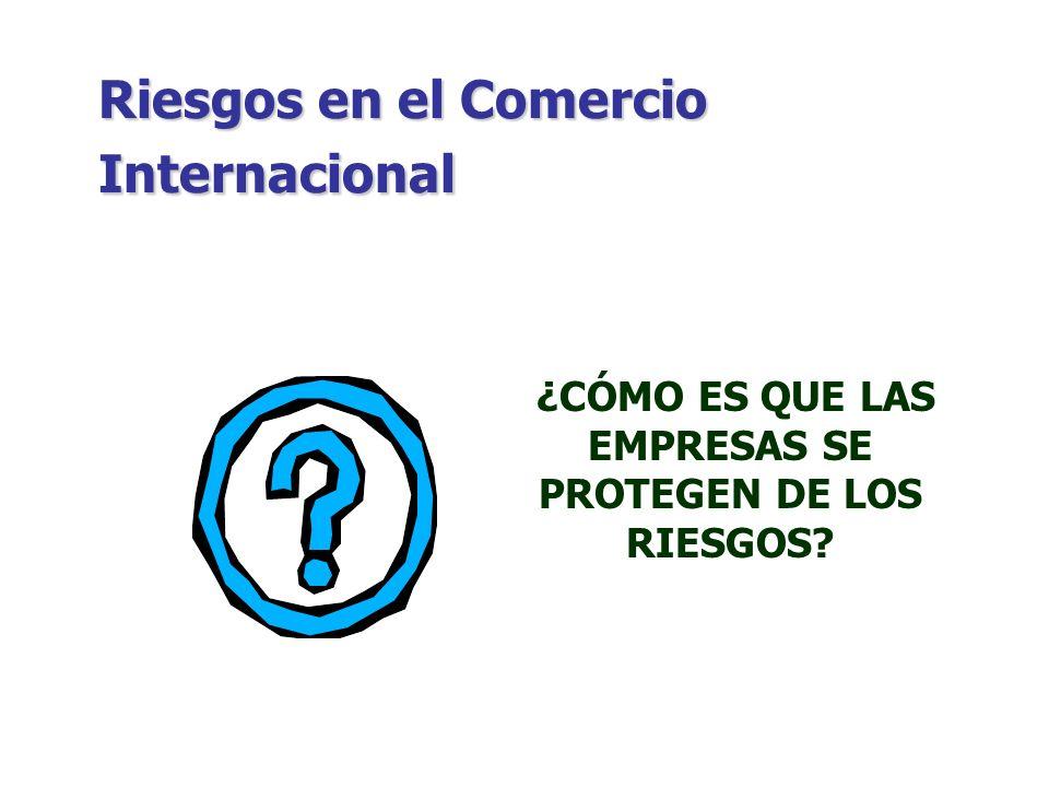 Riesgos en el Comercio Internacional Las empresas utilizan diversos mecanismos destinados a: Prevenir oportunamente los riesgos, a fin de reducir su grado (si es posible, eliminarlo).