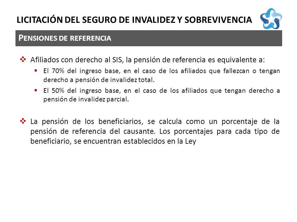 P ENSIONES DE REFERENCIA LICITACIÓN DEL SEGURO DE INVALIDEZ Y SOBREVIVENCIA Afiliados con derecho al SIS, la pensión de referencia es equivalente a: E
