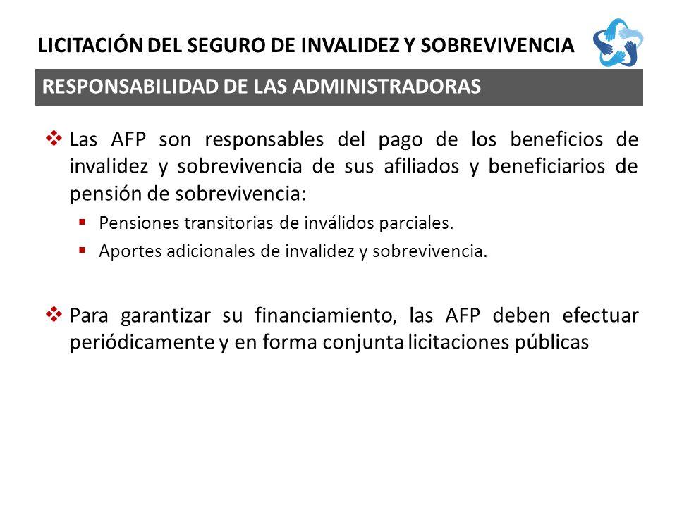 RESPONSABILIDAD DE LAS ADMINISTRADORAS LICITACIÓN DEL SEGURO DE INVALIDEZ Y SOBREVIVENCIA Las AFP son responsables del pago de los beneficios de inval