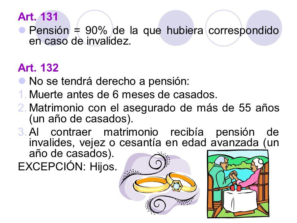 Art. 131 Pensión = 90% de la que hubiera correspondido en caso de invalidez. Art. 132 No se tendrá derecho a pensión: 1.Muerte antes de 6 meses de cas
