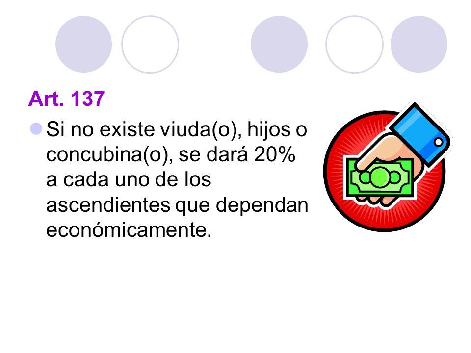 Art. 137 Si no existe viuda(o), hijos o concubina(o), se dará 20% a cada uno de los ascendientes que dependan económicamente.