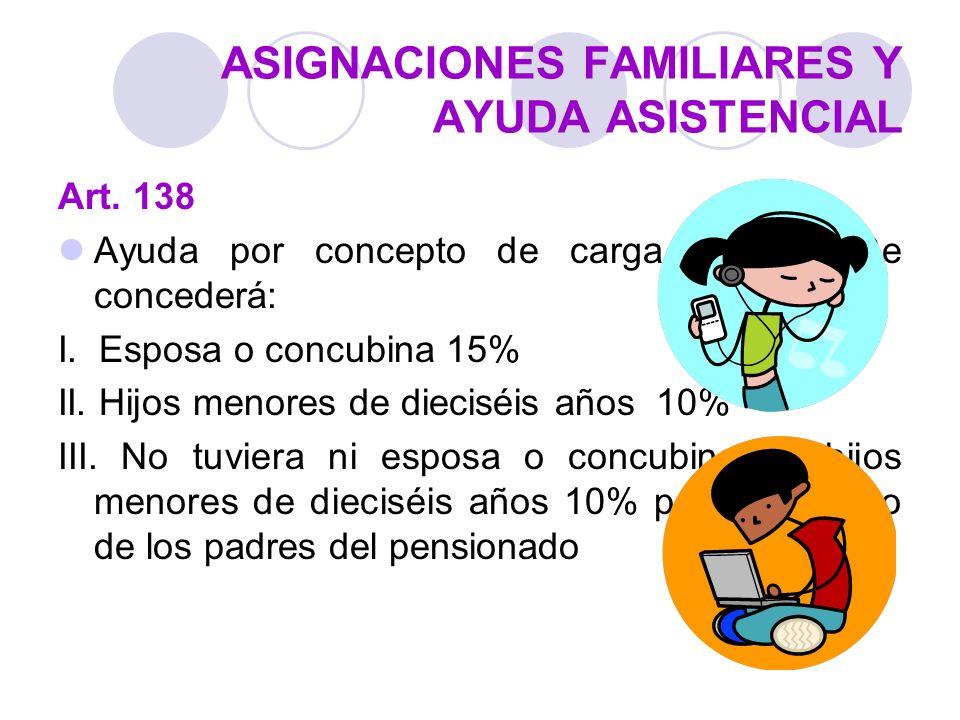ASIGNACIONES FAMILIARES Y AYUDA ASISTENCIAL Art. 138 Ayuda por concepto de carga familiar. Se concederá: I. Esposa o concubina 15% II. Hijos menores d