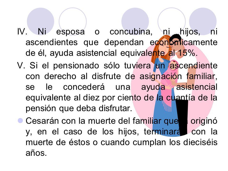 IV. Ni esposa o concubina, ni hijos, ni ascendientes que dependan económicamente de él, ayuda asistencial equivalente al 15%. V. Si el pensionado sólo